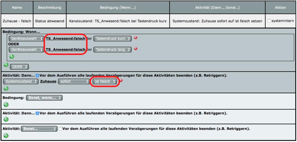 HomeMatic-Programm - Status Anwesenheit